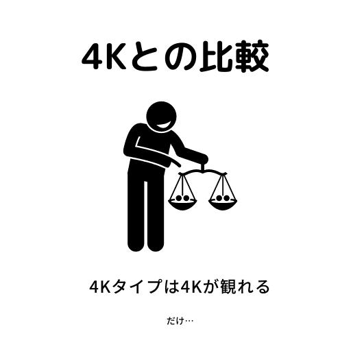 4Kとの4Kじゃないのの比較